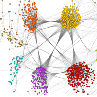 2012: Mathematica 9 introduces social network analysis…