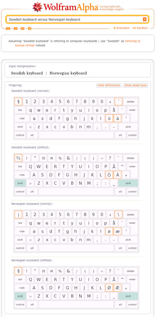 Swedish keyboard versus Norwegian keyboard