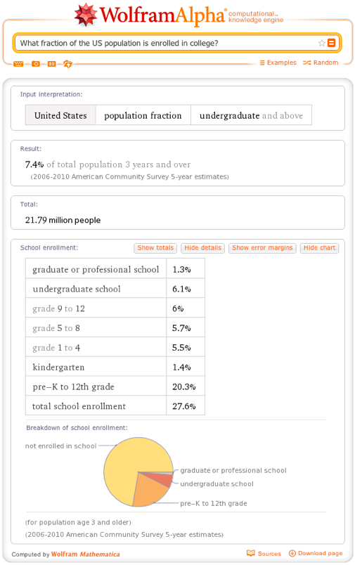 What fraction of the US population is enrolled in college?