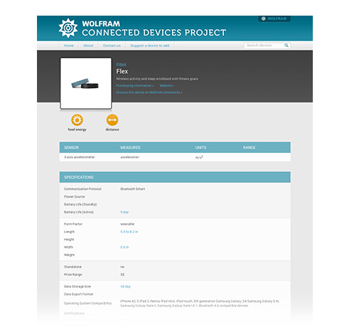 Wolfram Connected Devices Project sample page