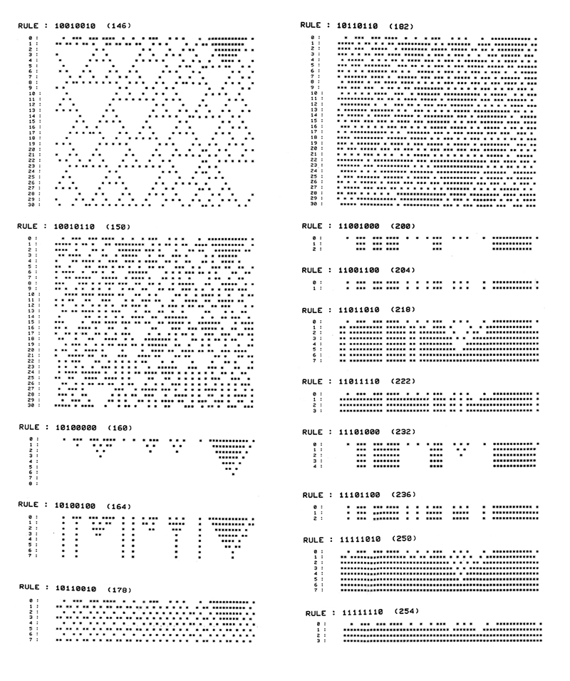 The life and times of Stephen Wolfram. 1981: Finding out what cellular automata do... (on a line printer)