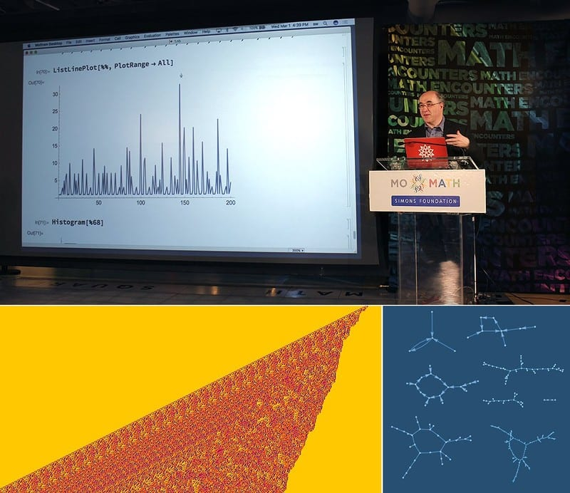 Stephen Wolfram Scrapbook. 2000s: Making discoveries live and in public...