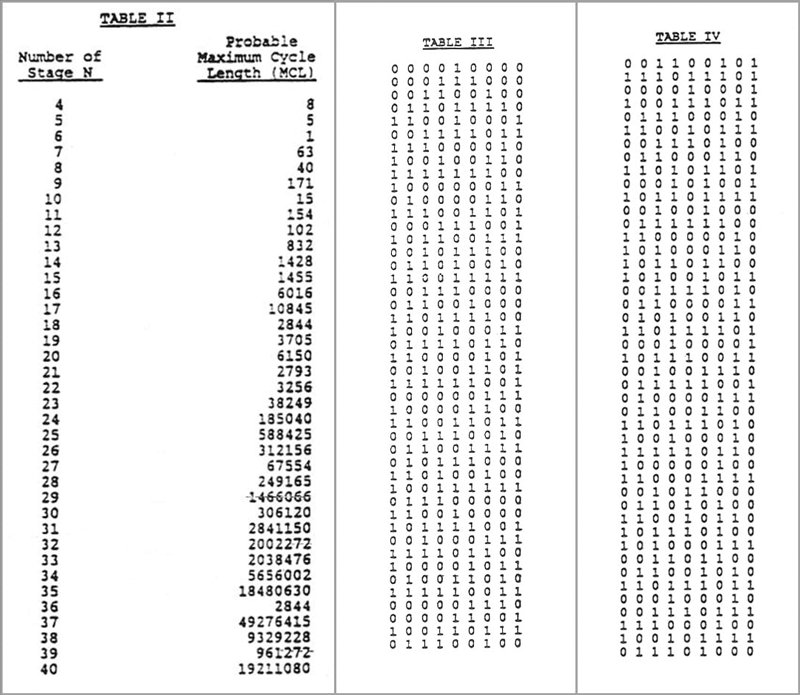 The life and times of Stephen Wolfram. 1985: Trying the patent system on cellular automata...