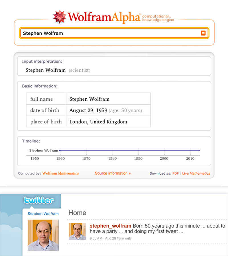 The life and times of Stephen Wolfram. 2009: August 29, 1959, 5:55pm GMT—the minute of turning 50