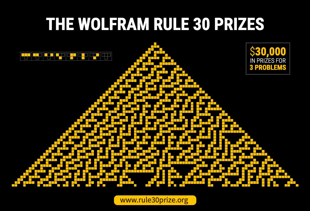 Stephen Wolfram Scrapbook. The Wolfram rule 30 prizes.
