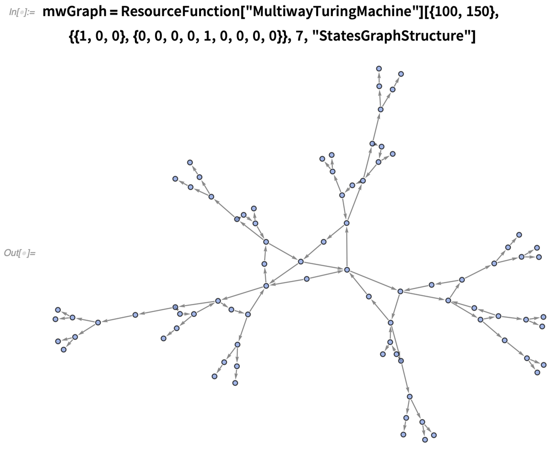 mwGraph = ResourceFunction