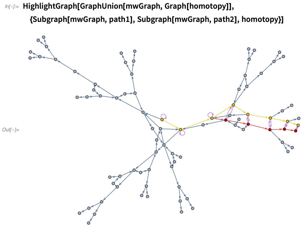 HighlightGraph