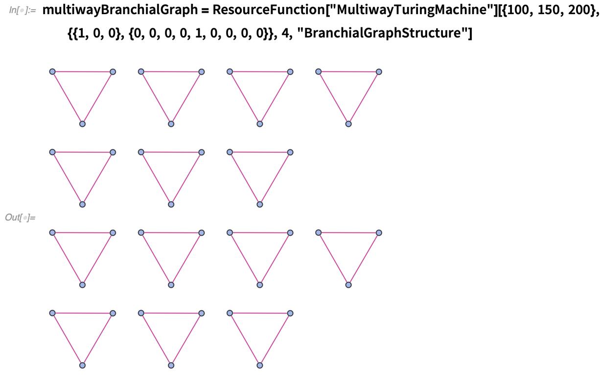 multiwayBranchialGraph = ResourceFunction