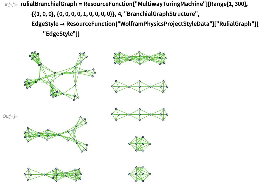 rulialBranchialGraph = ResourceFunction
