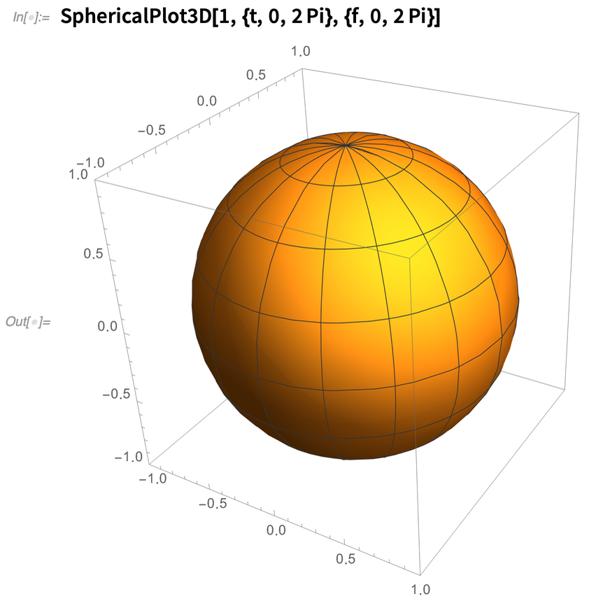 SphericalPlot3D