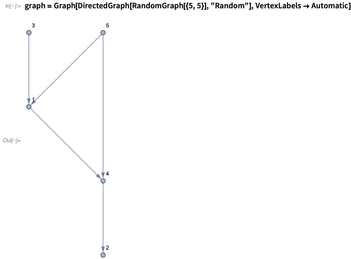 graph = Graph