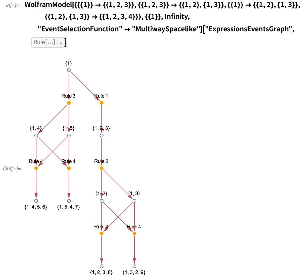 WolframModel