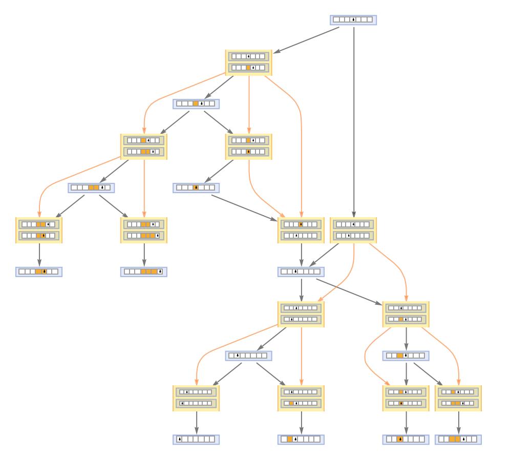 HackCausalGraphStates