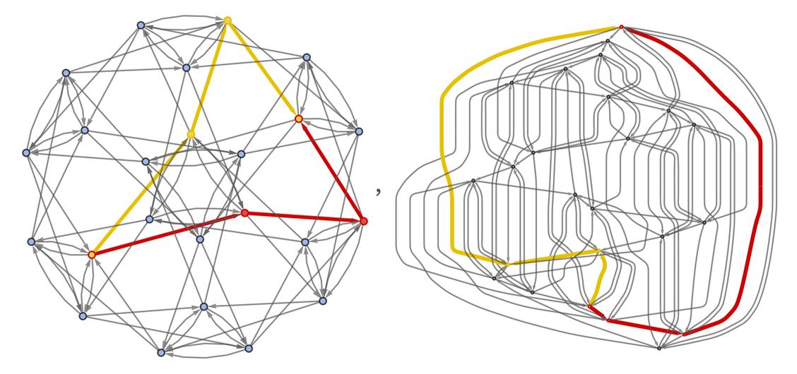 NeighboringConfigurations