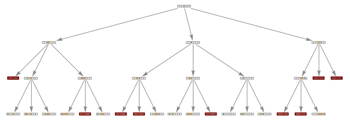 TMAppliesStatesGraph