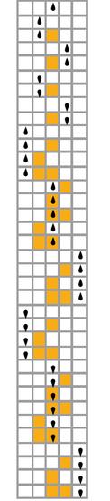 RulePlot[TuringMachine[2506]