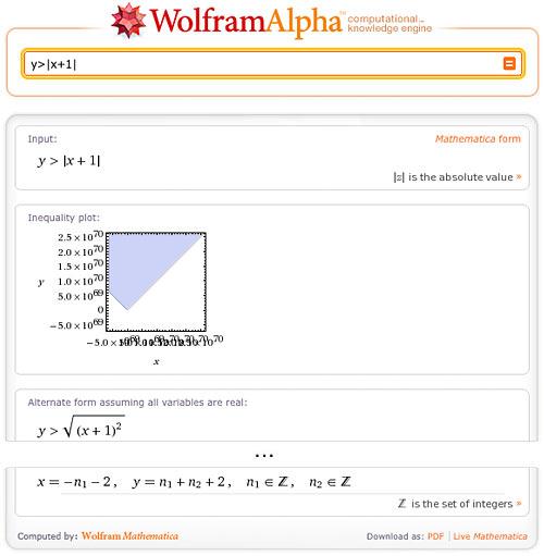 y>|x+1|