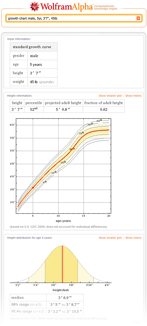 Example of a growth chart for a male, 5yr, 3'7'', 45lb