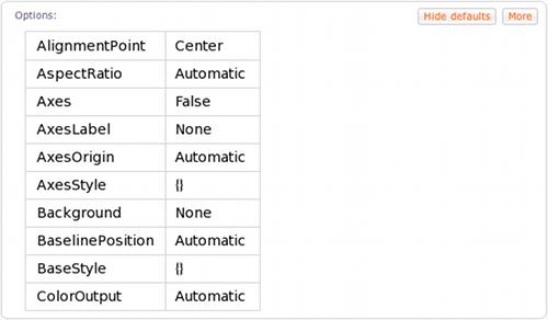 Show defaults reveals the default values