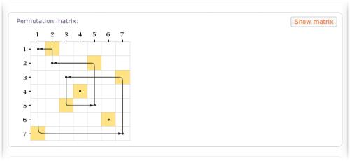 permutation (1 7 3 5 2)