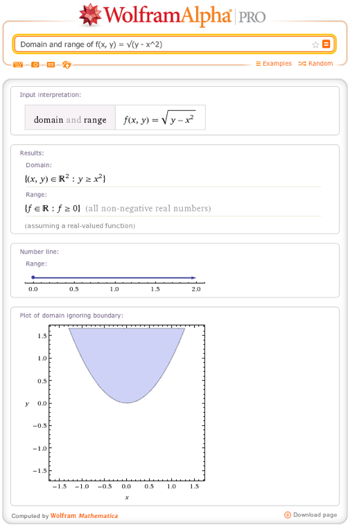 Domain and range of f(x, y) = √(y - x^2)