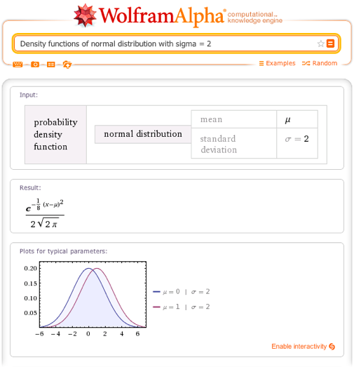 Density functions of normal distribution with sigma = 2