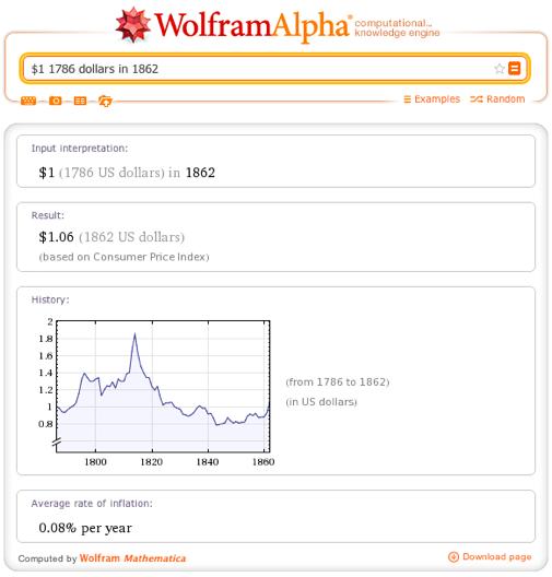 $1 1786 dollars in 1862