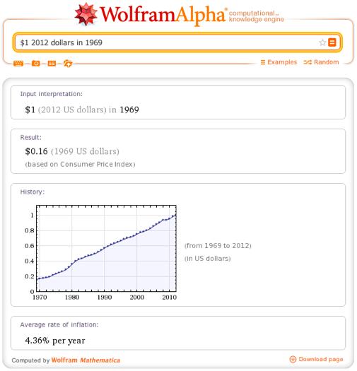 $1 2012 dollars in 1969