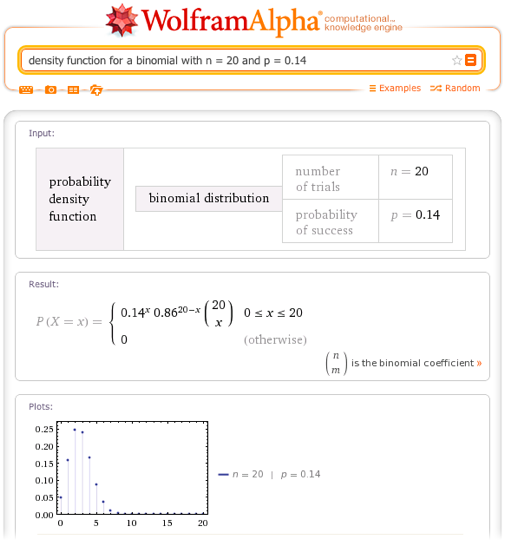 Density function for a binomial with n = 20 and p = 0.14