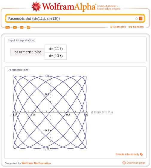 Parametric plot {sin(11t), sin(13t)}