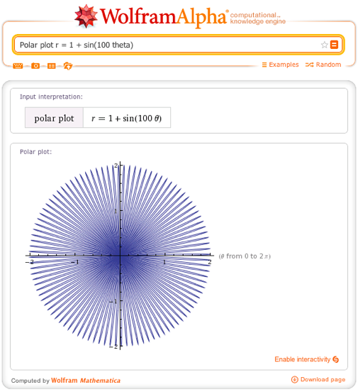 Polar plot r = 1 + sin(100 theta)