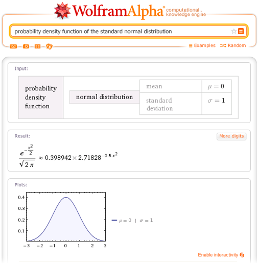 Probability density function of the standard normal distribution
