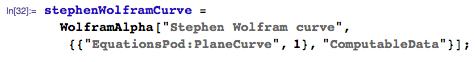 Stephen Wolfram curve