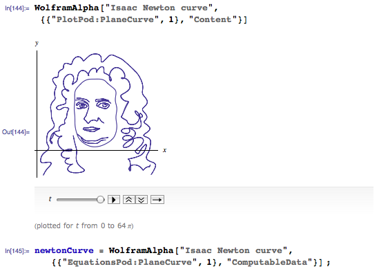 Isaac Newton curve