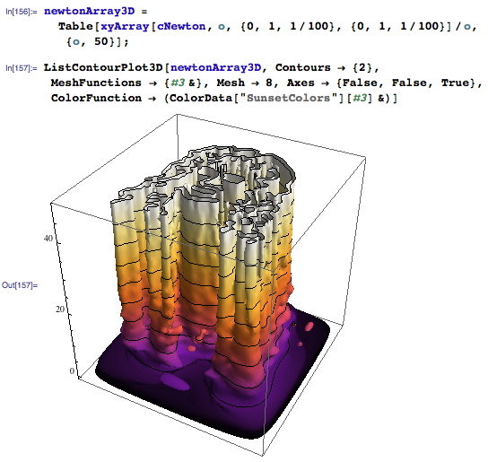 ListContourPlot3D with Isaac Newton curve