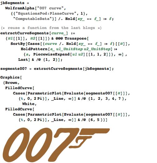 007 curve