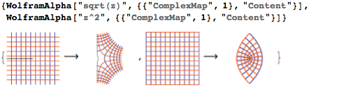 ComplexMap