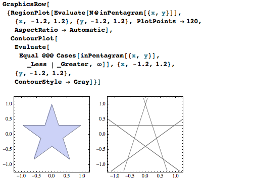 GraphicsRowPentagram