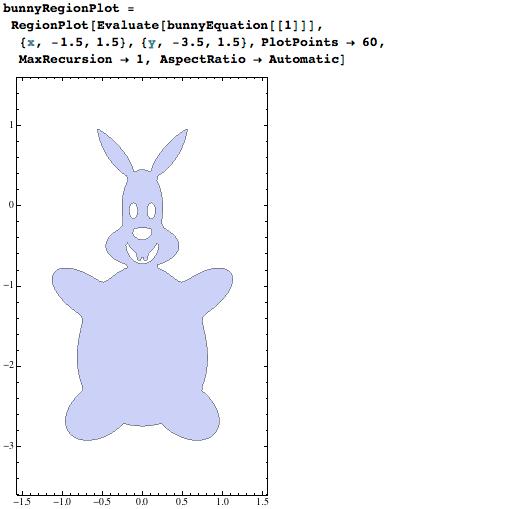bunnyPlot