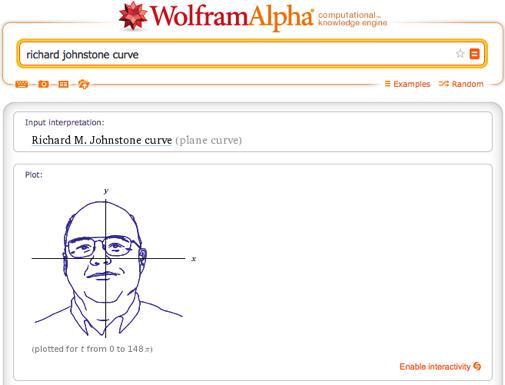 Richard Johnstone curve