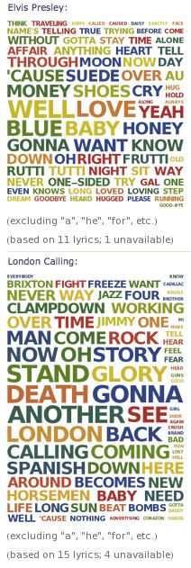 Elvis Presley London Calling word cloud