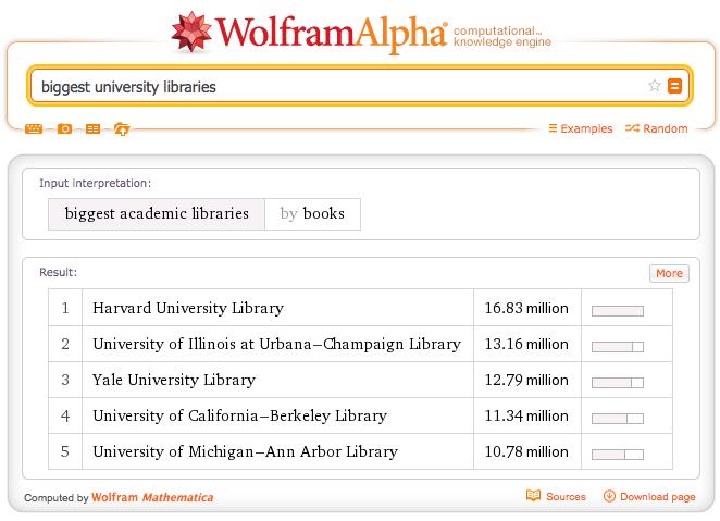 biggest university libraries