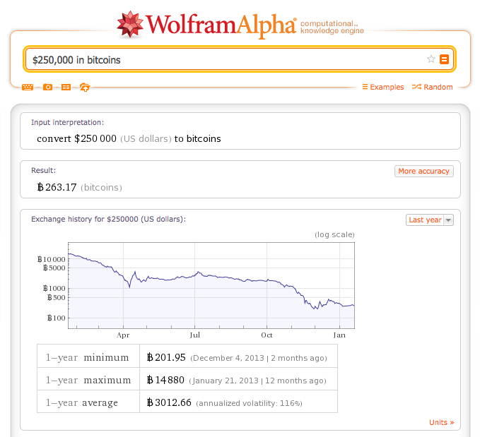 $250,000 in bitcoins