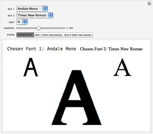 Blended Fonts