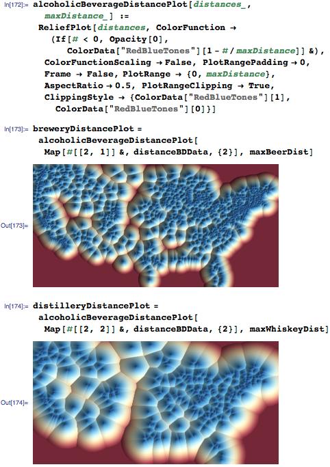 Visualizing alcohol data
