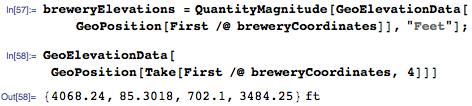 Elevations of breweries