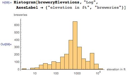 Brewer elevation histogram