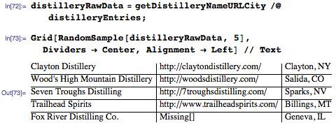 Example distilleries