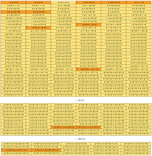 NKS Boolean algebra theorems p 817