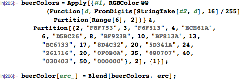 Translation of the SRM values to RGB colors